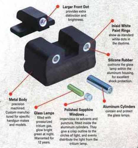 TrijiconTrijicon S&W 9mm Or .40 Adjustable Rear, 3 Dot Night Sight Set Md: SA01
