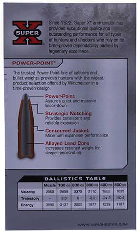 Winchester 338 WM 200 Grain SP/PWR PNT 20 Box