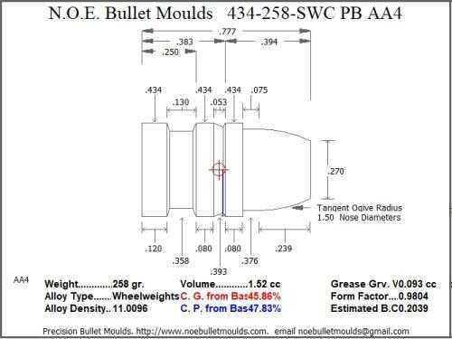 Bullet Mold 3 Cavity Aluminum .434 caliber Plain Base 258gr bullet with a Semiwadcutter profile type. A standard weight