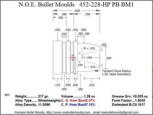 Bullet Mold 2 Cavity Aluminum .452 caliber Plain Base 228gr bullet with a Semiwadcutter profile type. A light Semi-wadcu